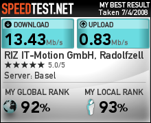 Testergebnis Speedtest: 13,42 MB/s Download 0,83 MB/s Upload